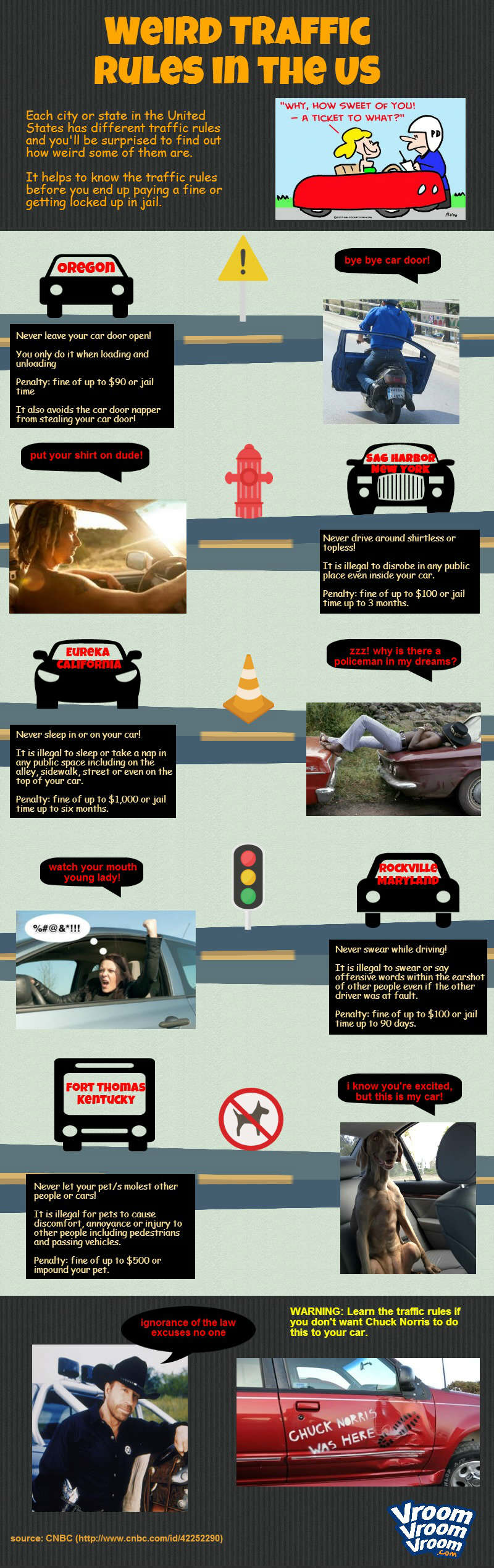 Weird Traffic Rules in the USA (Infographic)
